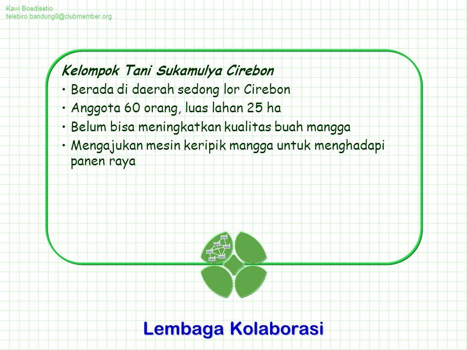 Lembaga Kolaborasi Kelompok Tani Sukamulya Cirebon