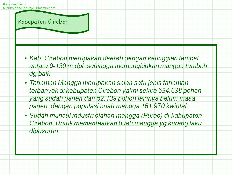 Kawi Boedisetio telebiro.bandung0@clubmember.org. Kabupaten Cirebon.