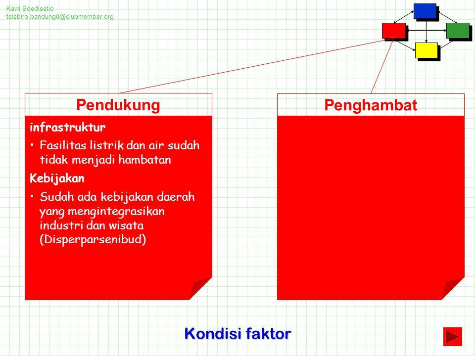 Pendukung Penghambat Kondisi faktor infrastruktur