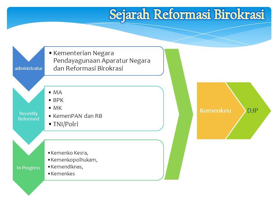 Sejarah Reformasi Birokrasi