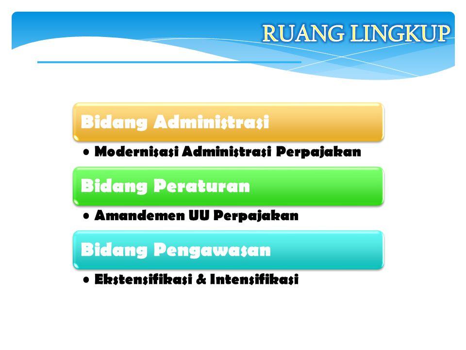 RUANG LINGKUP 18 Bidang Administrasi