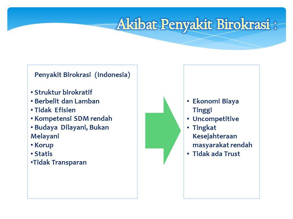 Penyakit Birokrasi (Indonesia)