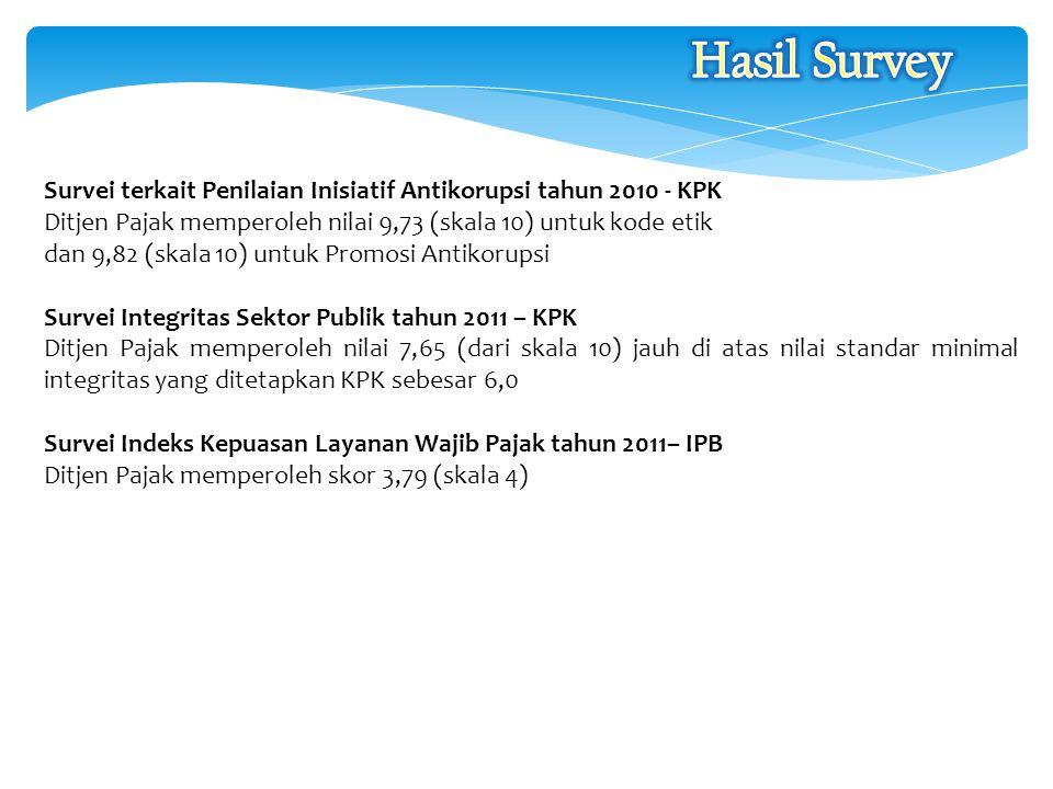 Hasil Survey Survei terkait Penilaian Inisiatif Antikorupsi tahun 2010 - KPK. Ditjen Pajak memperoleh nilai 9,73 (skala 10) untuk kode etik.