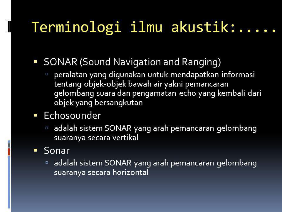 Terminologi ilmu akustik:.....
