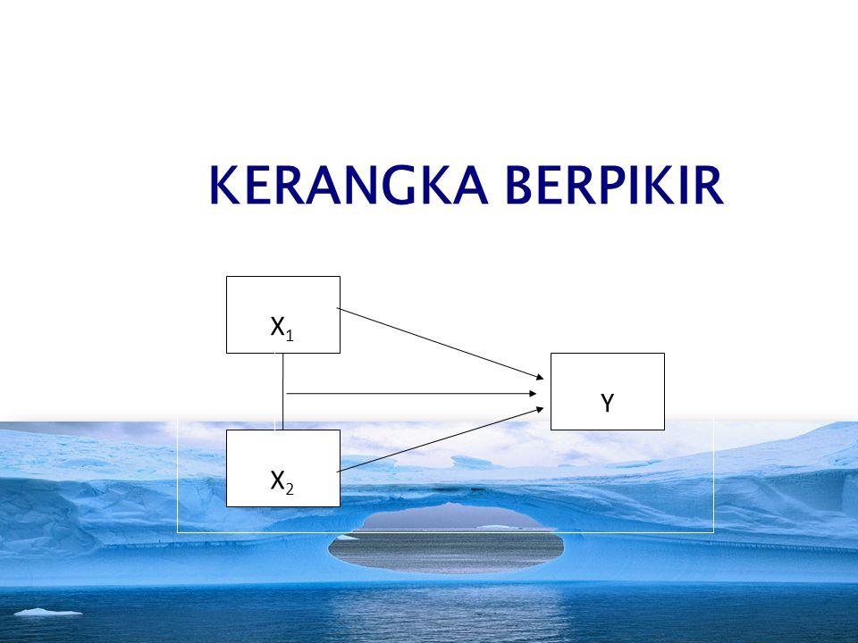 KERANGKA BERPIKIR X1 X2 Y