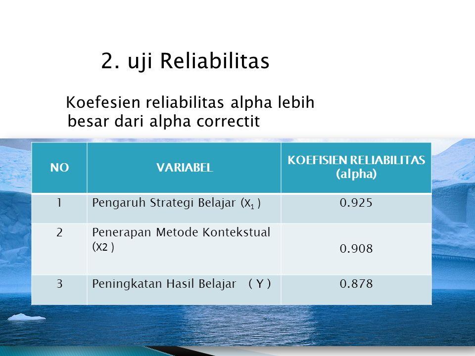 KOEFISIEN RELIABILITAS (alpha)