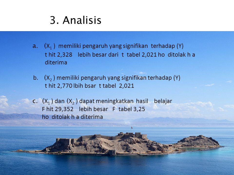 3. Analisis a. (X1 ) memiliki pengaruh yang signifikan terhadap (Y)