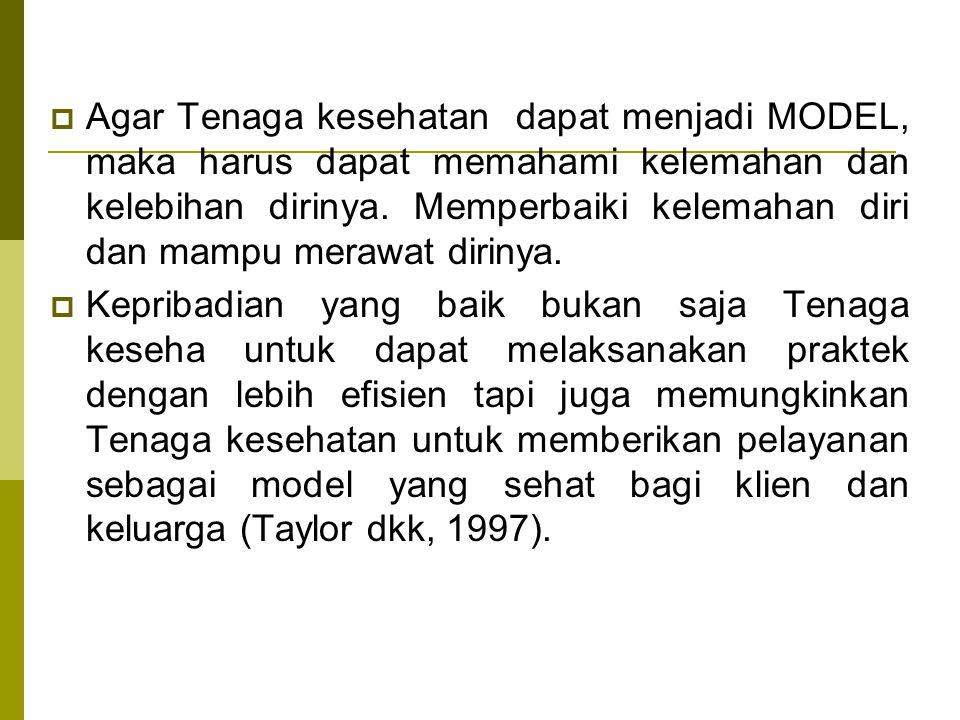 Role Model (Model Peran)