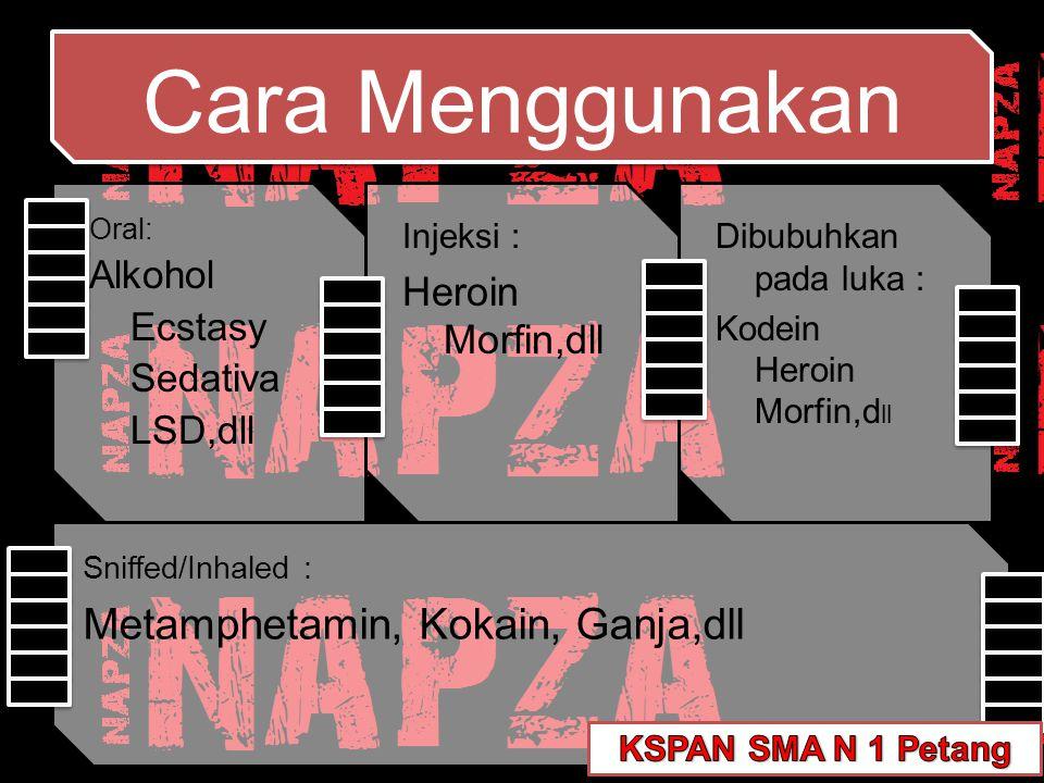 Cara Menggunakan Metamphetamin, Kokain, Ganja,dll Heroin Morfin,dll