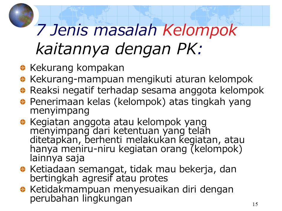 7 Jenis masalah Kelompok kaitannya dengan PK: