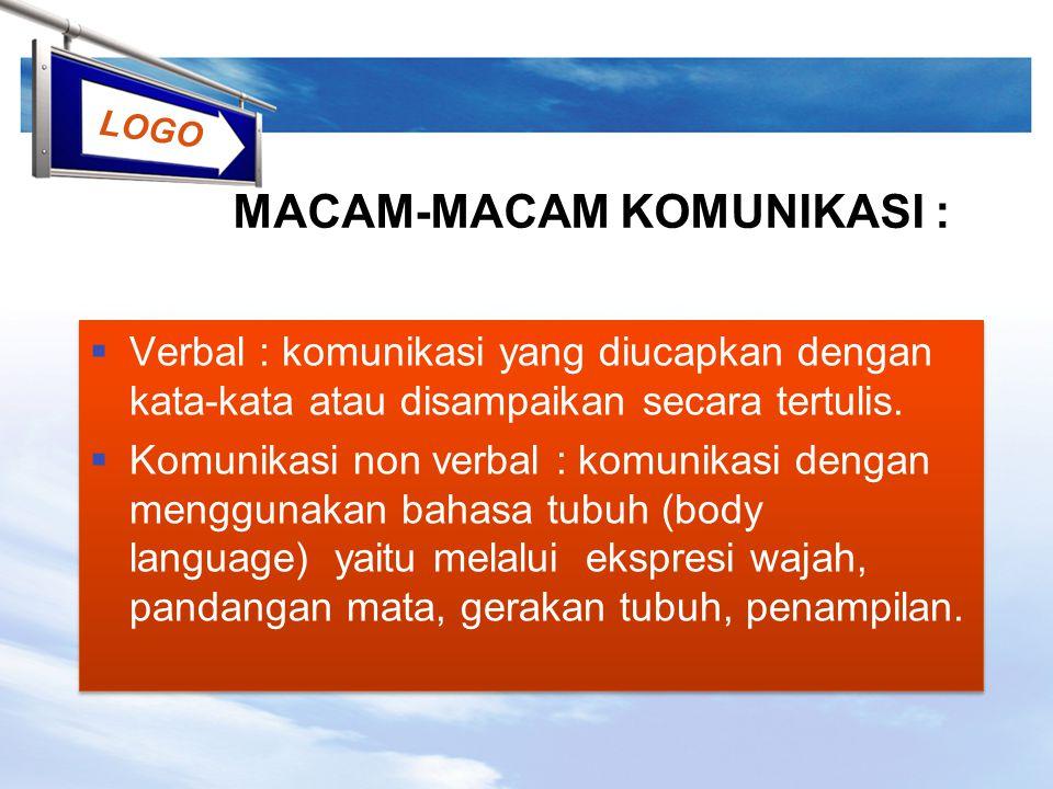 MACAM-MACAM KOMUNIKASI :