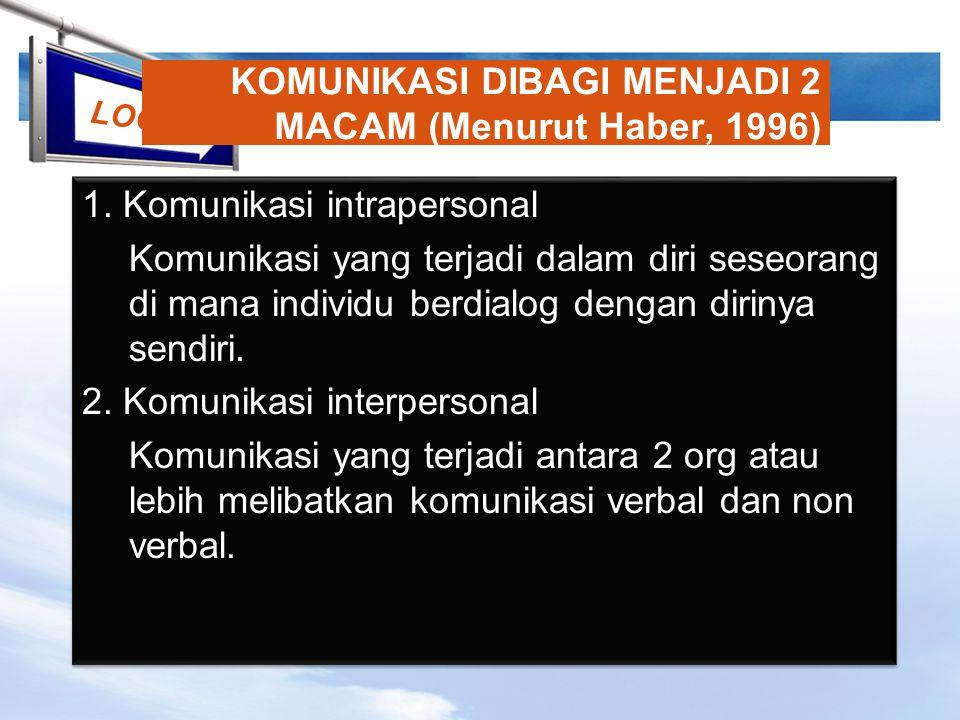 KOMUNIKASI DIBAGI MENJADI 2 MACAM (Menurut Haber, 1996)