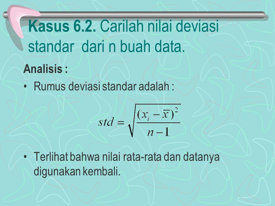 Kasus 6.2. Carilah nilai deviasi standar dari n buah data.