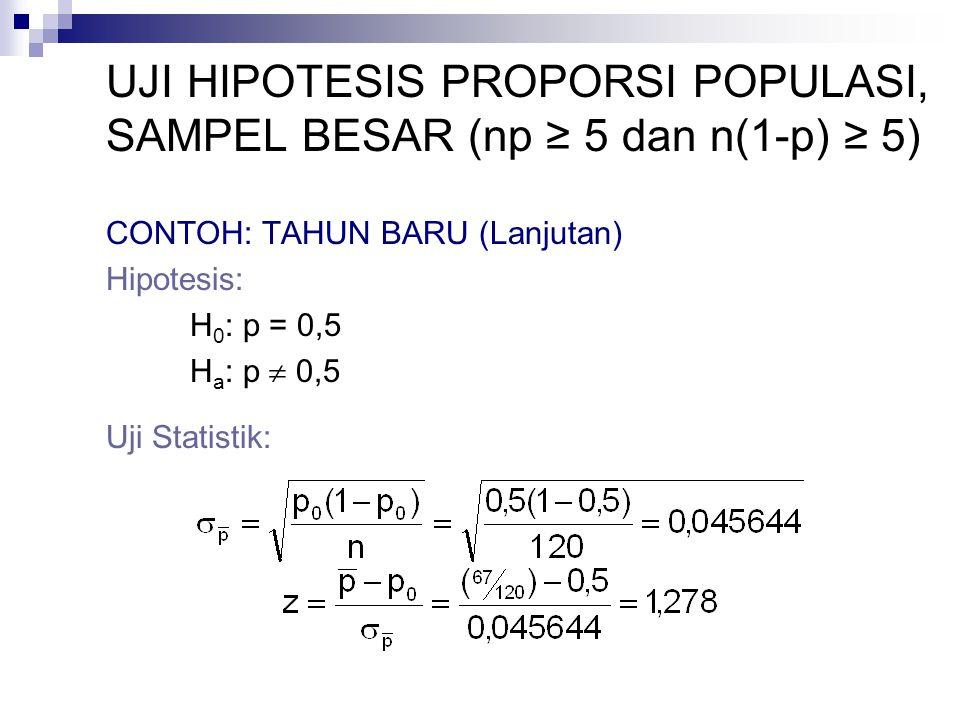 UJI HIPOTESIS PROPORSI POPULASI, SAMPEL BESAR (np ≥ 5 dan n(1-p) ≥ 5)