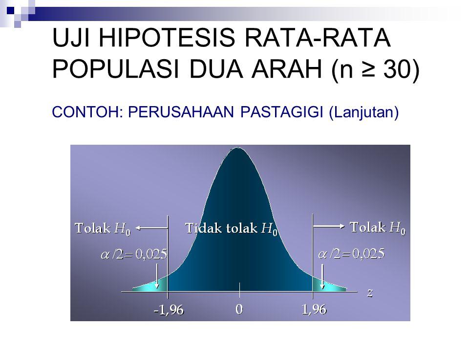UJI HIPOTESIS RATA-RATA POPULASI DUA ARAH (n ≥ 30)