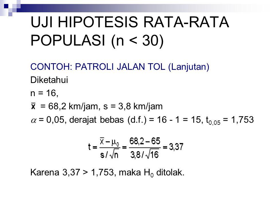 UJI HIPOTESIS RATA-RATA POPULASI (n < 30)