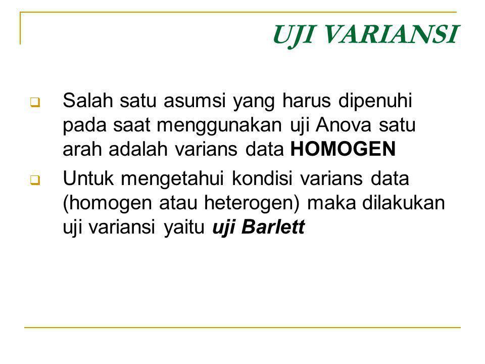 UJI VARIANSI Salah satu asumsi yang harus dipenuhi pada saat menggunakan uji Anova satu arah adalah varians data HOMOGEN.