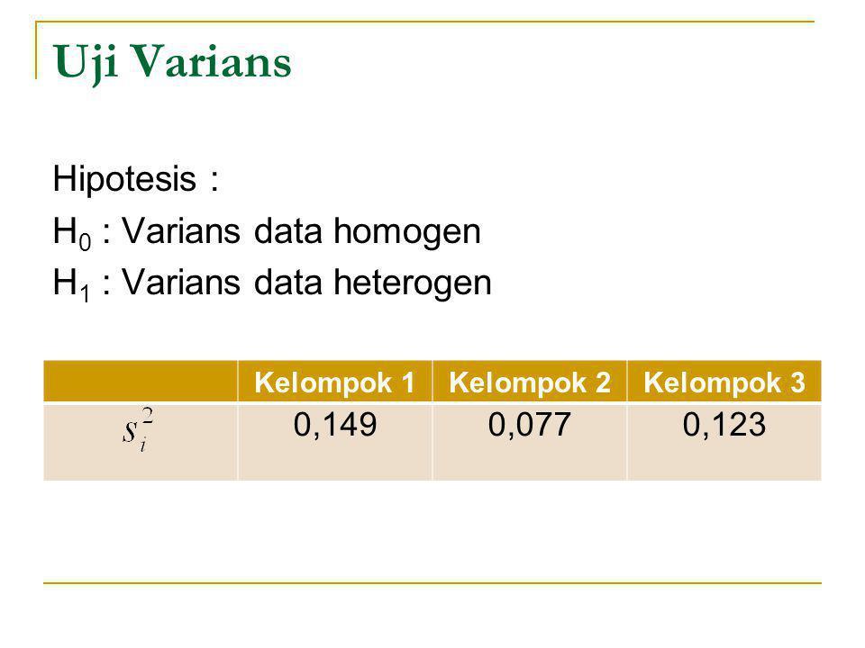 Uji Varians Hipotesis : H0 : Varians data homogen H1 : Varians data heterogen Kelompok 1. Kelompok 2.