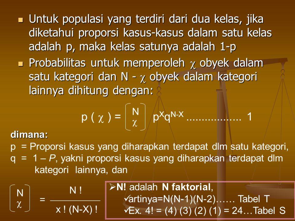 Untuk populasi yang terdiri dari dua kelas, jika diketahui proporsi kasus-kasus dalam satu kelas adalah p, maka kelas satunya adalah 1-p