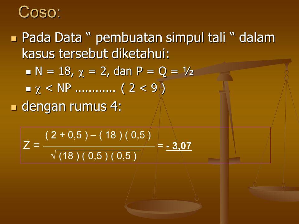 Coso: Pada Data pembuatan simpul tali dalam kasus tersebut diketahui: N = 18,  = 2, dan P = Q = ½.