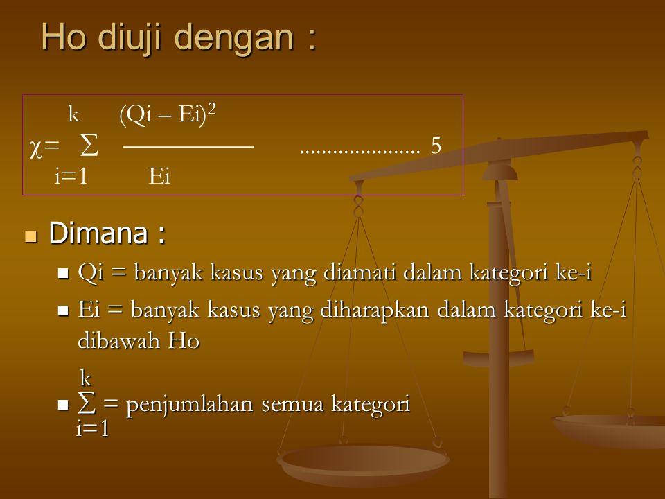 Ho diuji dengan : Dimana : k (Qi – Ei)2