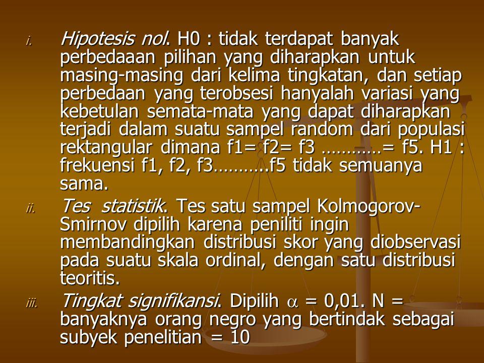 Hipotesis nol. H0 : tidak terdapat banyak perbedaaan pilihan yang diharapkan untuk masing-masing dari kelima tingkatan, dan setiap perbedaan yang terobsesi hanyalah variasi yang kebetulan semata-mata yang dapat diharapkan terjadi dalam suatu sampel random dari populasi rektangular dimana f1= f2= f3 …………= f5. H1 : frekuensi f1, f2, f3………..f5 tidak semuanya sama.