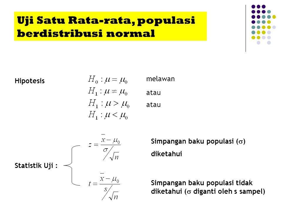 Uji Satu Rata-rata, populasi berdistribusi normal