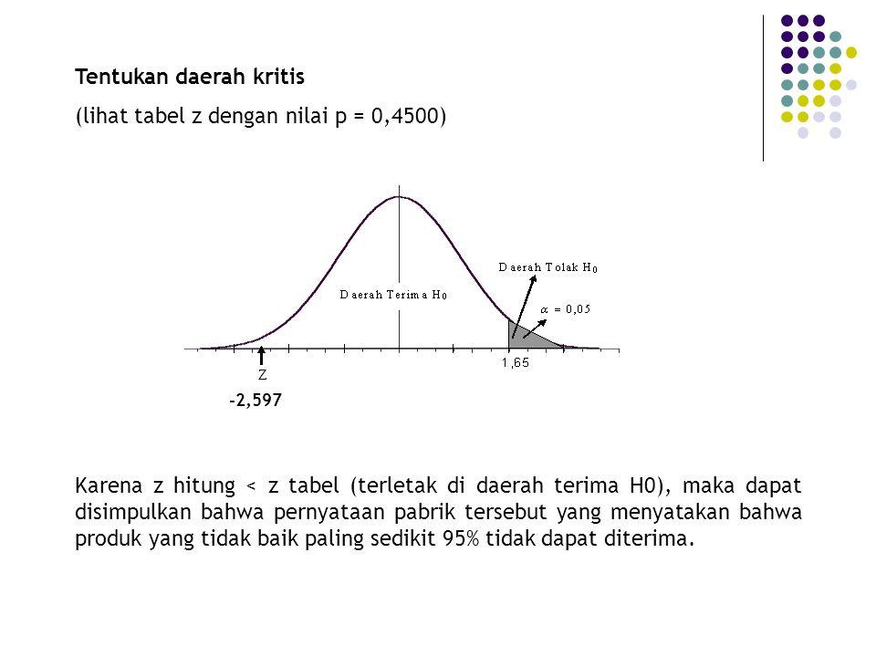Tentukan daerah kritis (lihat tabel z dengan nilai p = 0,4500)