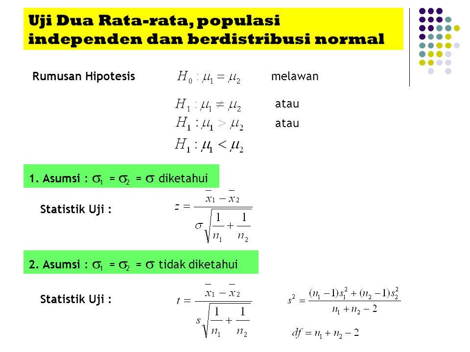 Uji Dua Rata-rata, populasi independen dan berdistribusi normal
