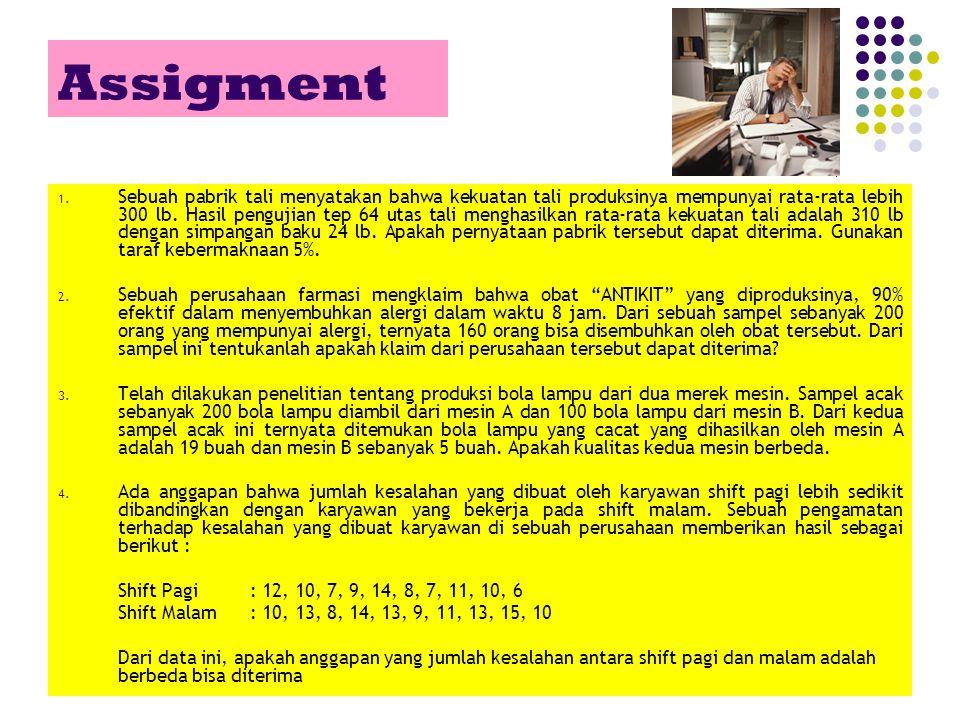 Assigment