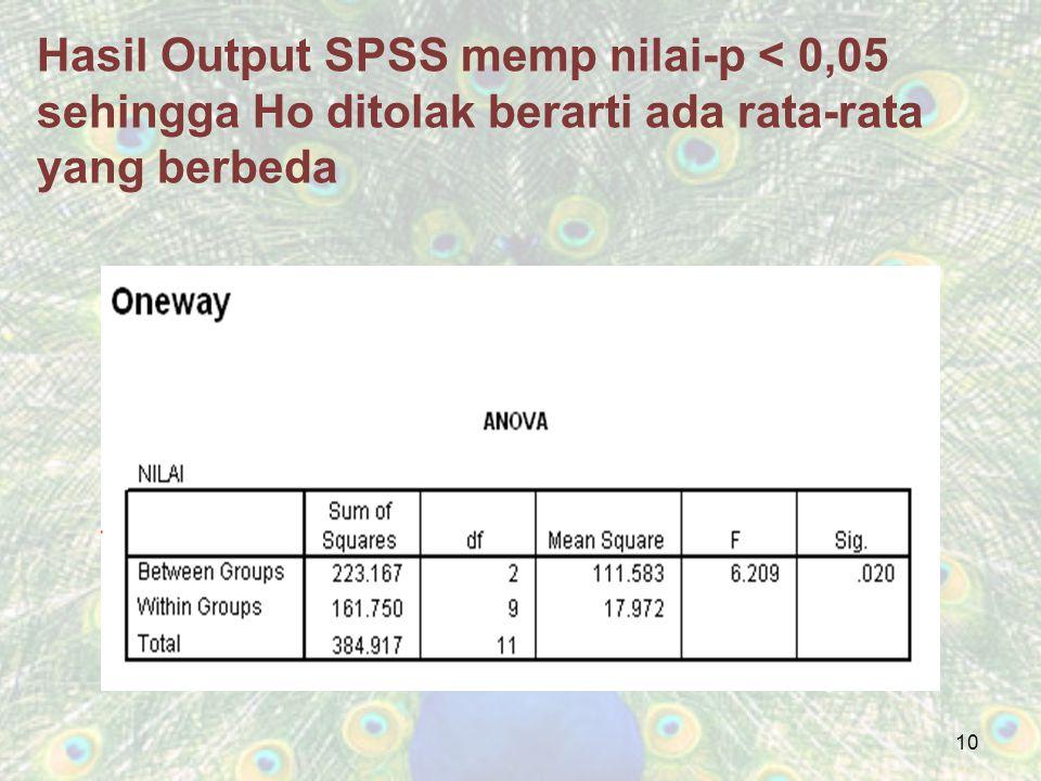 Hasil Output SPSS memp nilai-p < 0,05 sehingga Ho ditolak berarti ada rata-rata yang berbeda