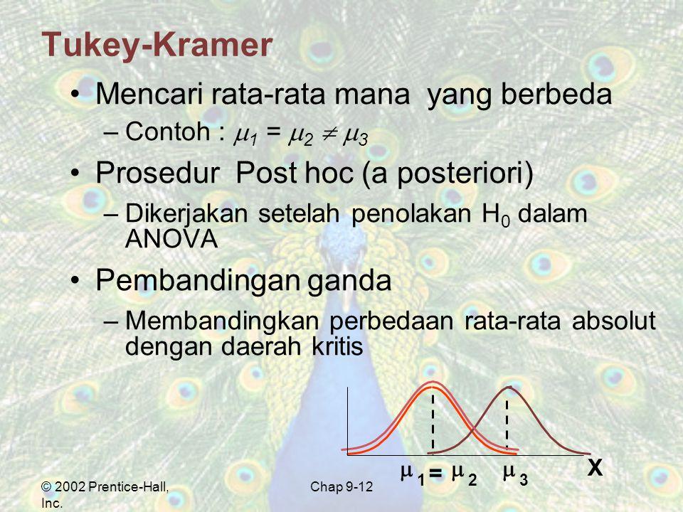 Tukey-Kramer Mencari rata-rata mana yang berbeda