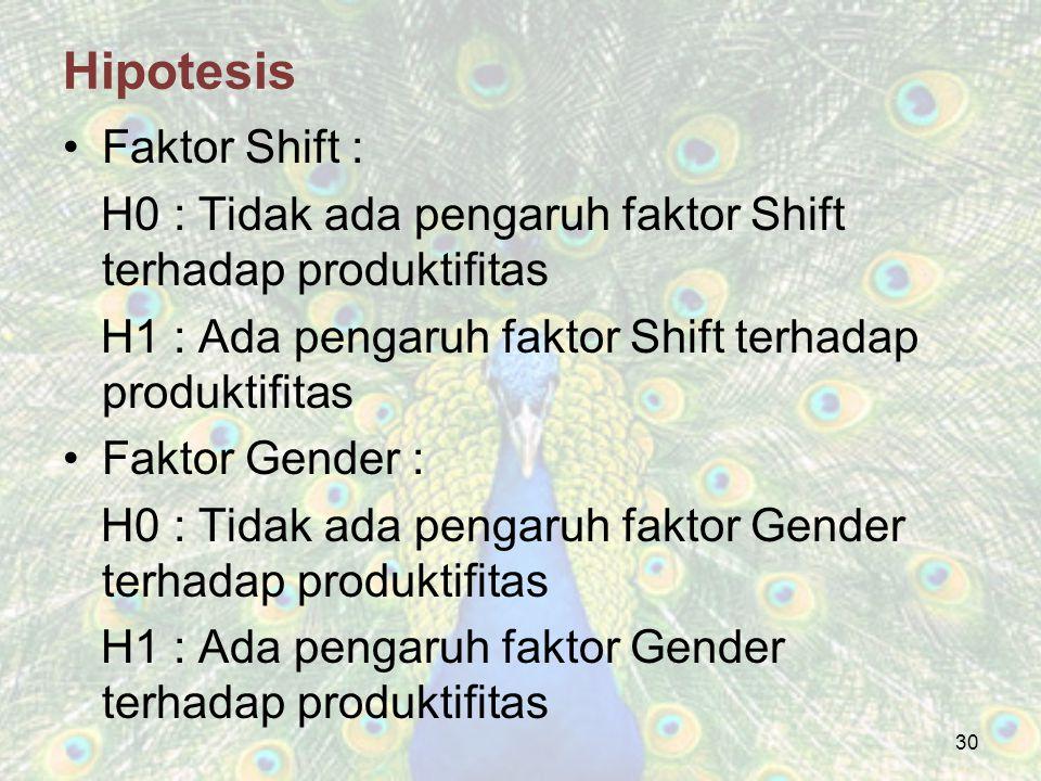 Hipotesis Faktor Shift :