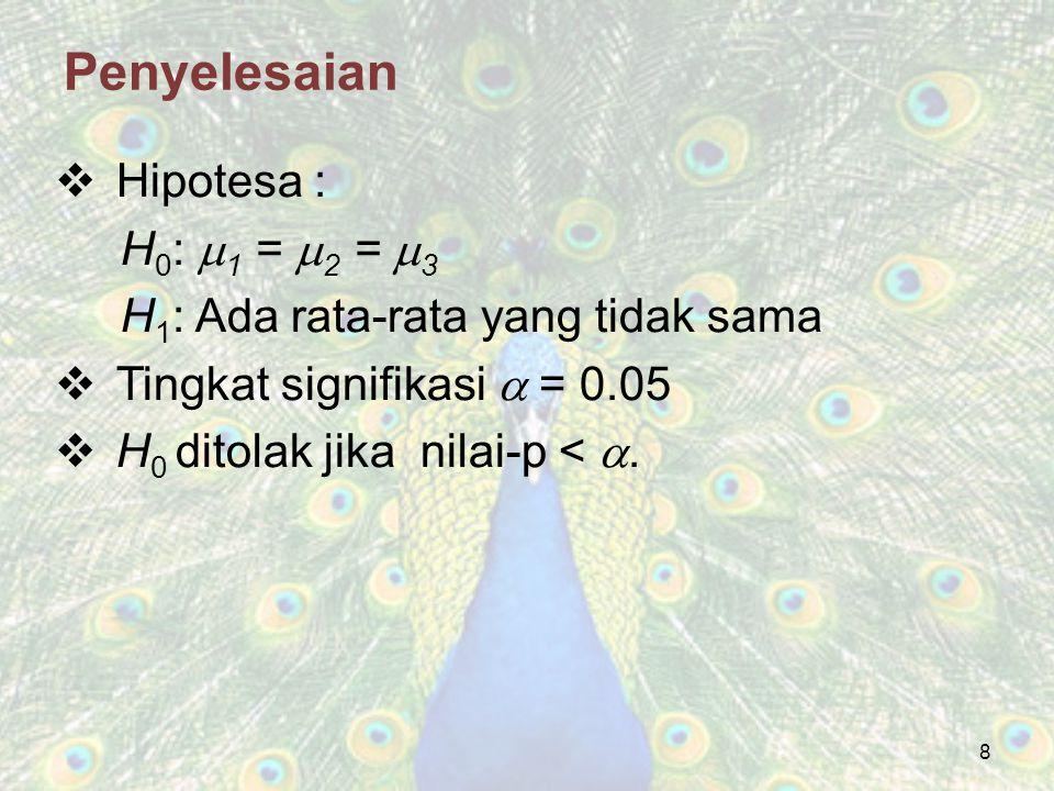 Penyelesaian Hipotesa : H0: 1 = 2 = 3