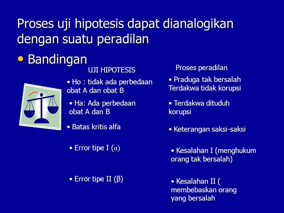 Proses uji hipotesis dapat dianalogikan dengan suatu peradilan