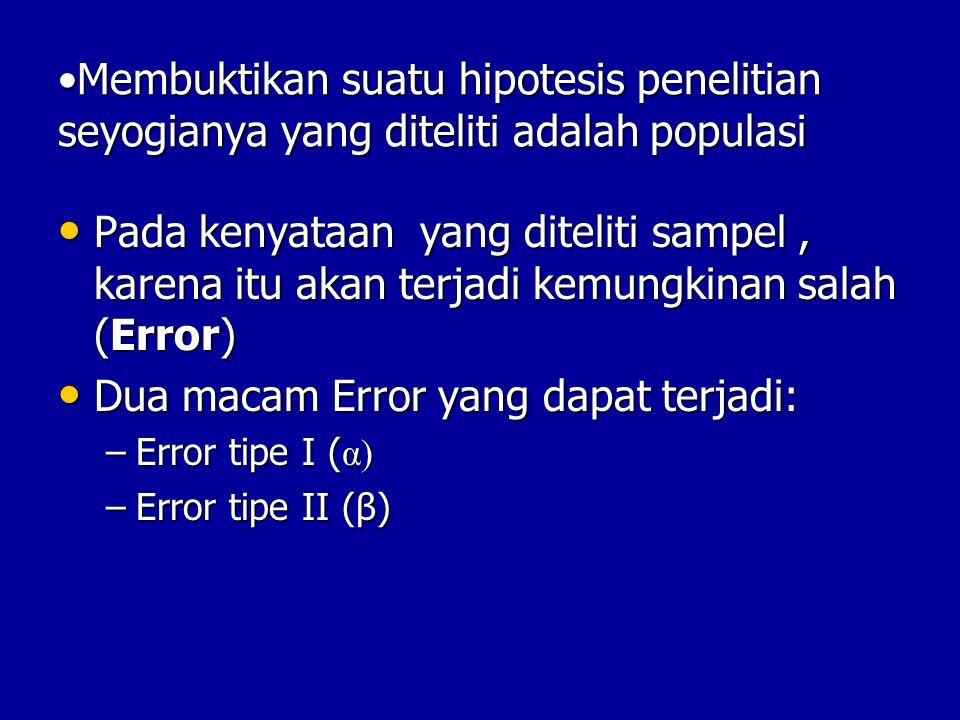 Dua macam Error yang dapat terjadi:
