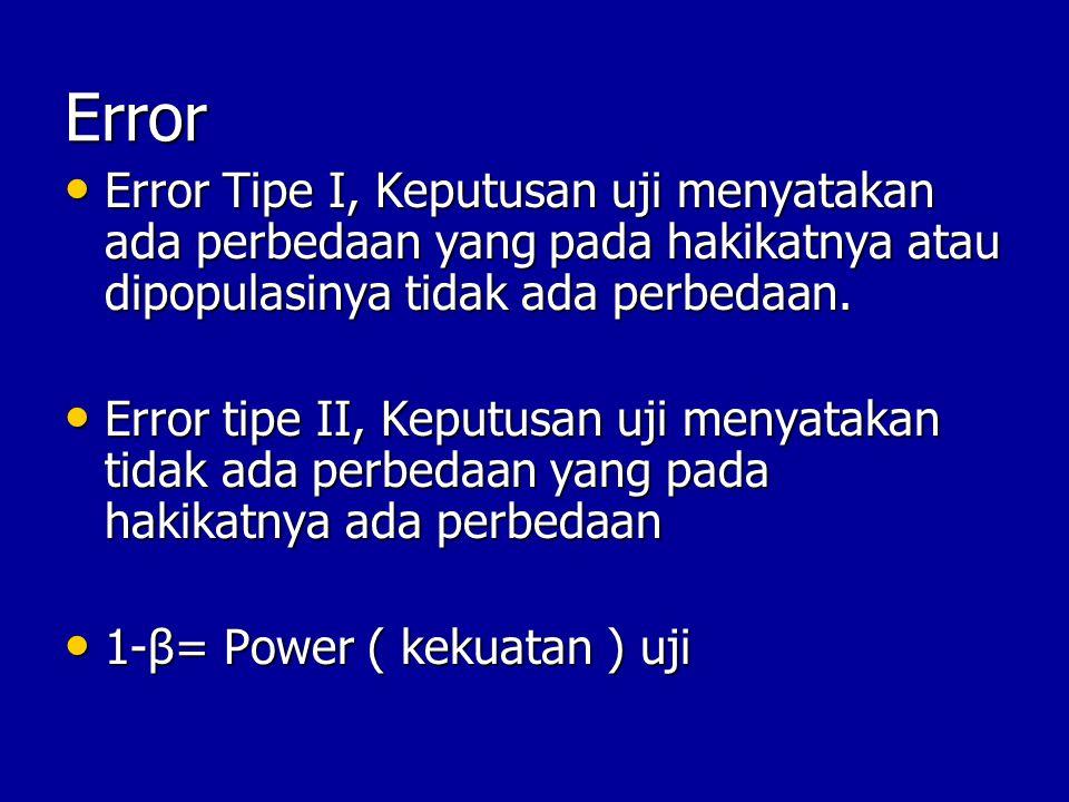 Error Error Tipe I, Keputusan uji menyatakan ada perbedaan yang pada hakikatnya atau dipopulasinya tidak ada perbedaan.