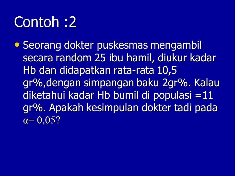 Contoh :2