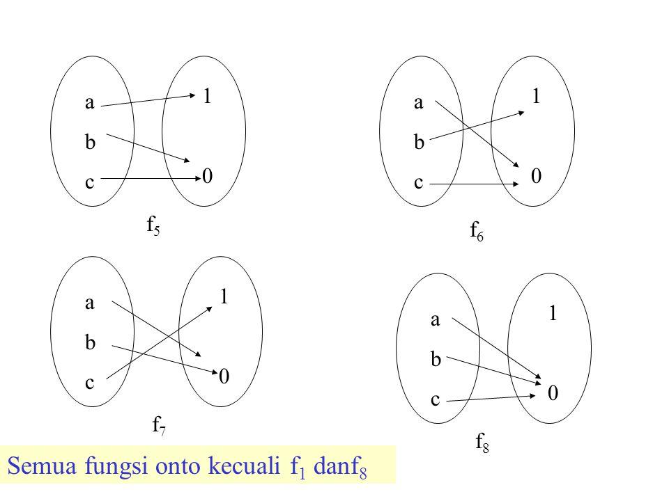 Semua fungsi onto kecuali f1 danf8