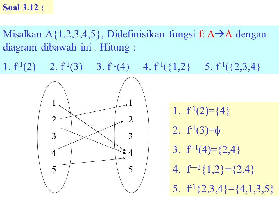1. f-1(2) 2. f-1(3) 3. f-1(4) 4. f-1({1,2} 5. f-1({2,3,4}