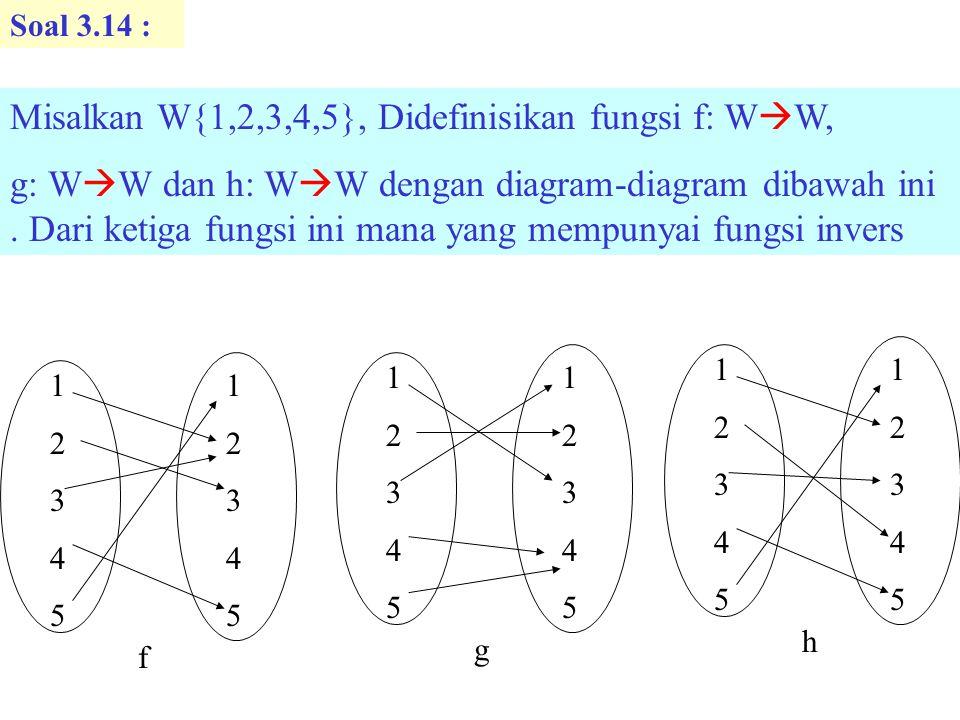 Misalkan W{1,2,3,4,5}, Didefinisikan fungsi f: WW,