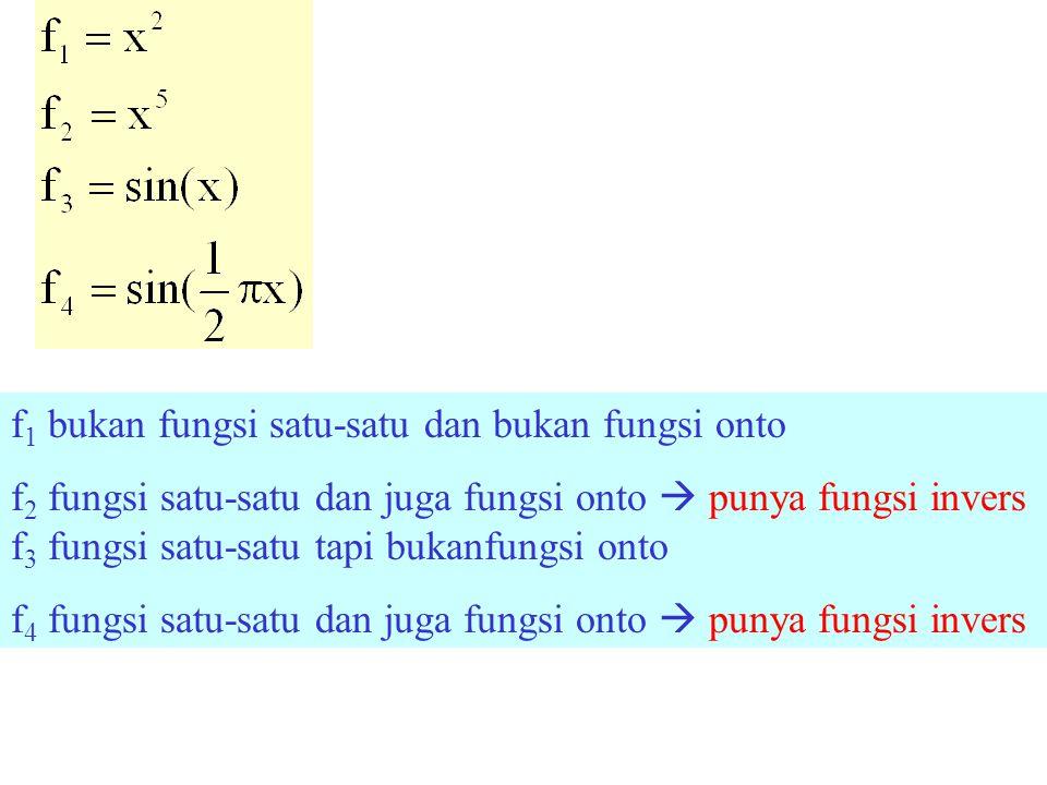 f1 bukan fungsi satu-satu dan bukan fungsi onto