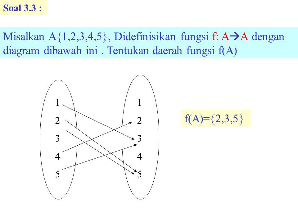 Soal 3.3 : Misalkan A{1,2,3,4,5}, Didefinisikan fungsi f: AA dengan diagram dibawah ini . Tentukan daerah fungsi f(A)