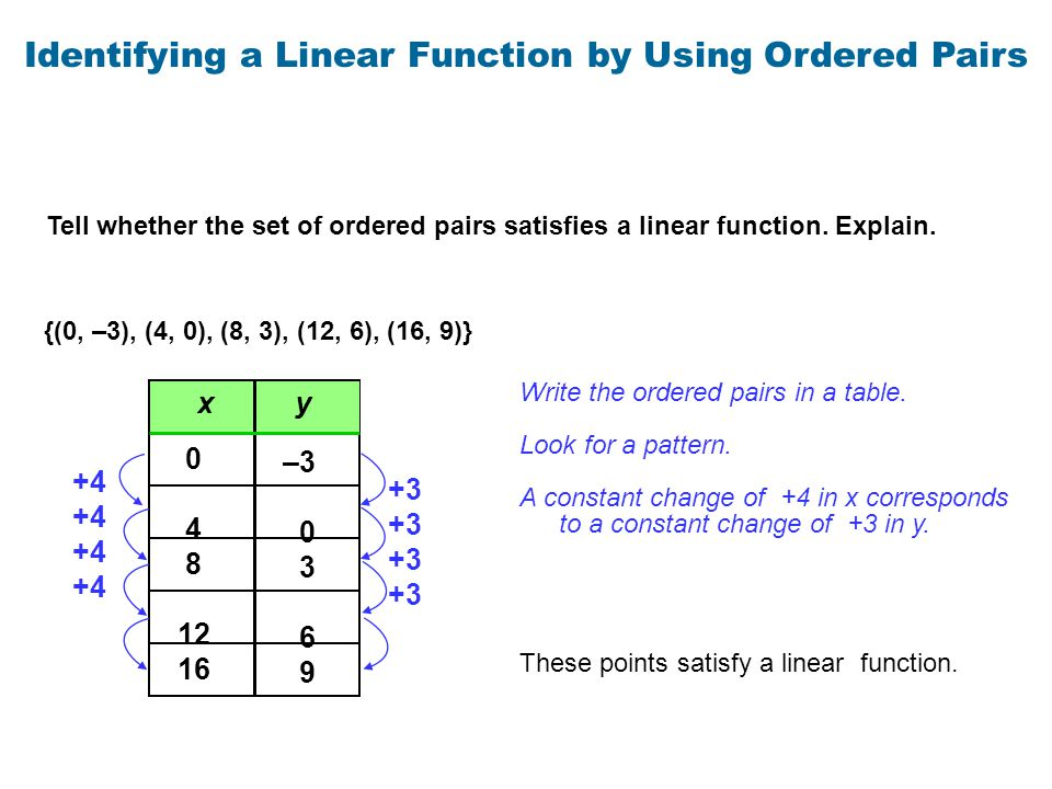 Identifying a Linear Function by Using Ordered Pairs