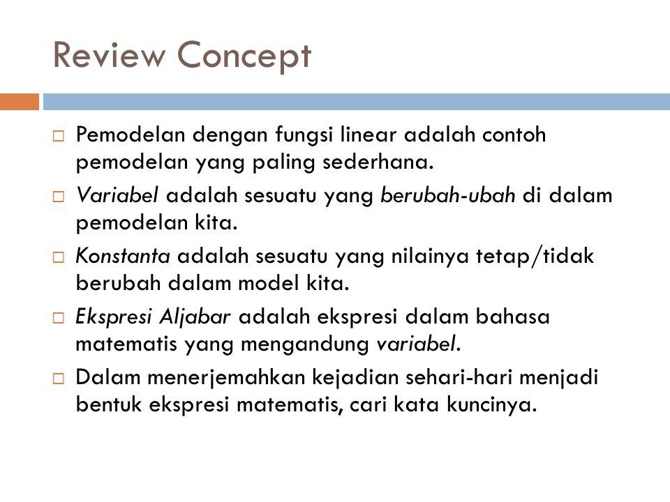 Review Concept Pemodelan dengan fungsi linear adalah contoh pemodelan yang paling sederhana.