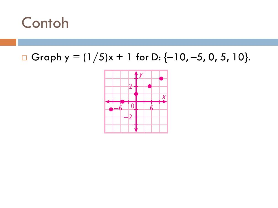 Contoh Graph y = (1/5)x + 1 for D: {–10, –5, 0, 5, 10}.