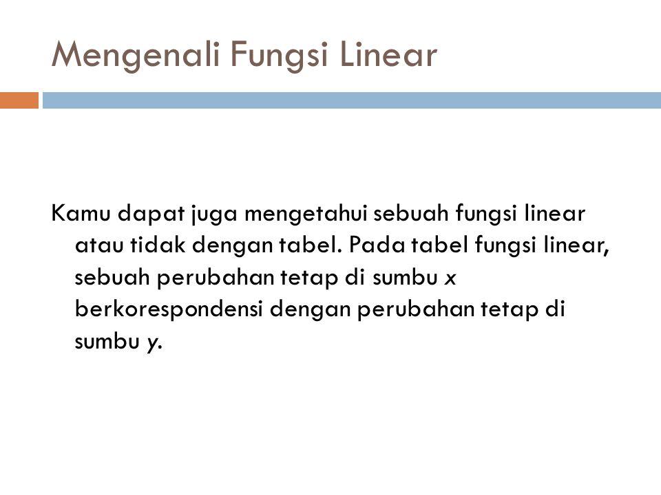 Mengenali Fungsi Linear