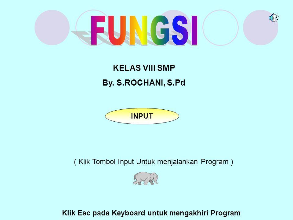 Klik Esc pada Keyboard untuk mengakhiri Program