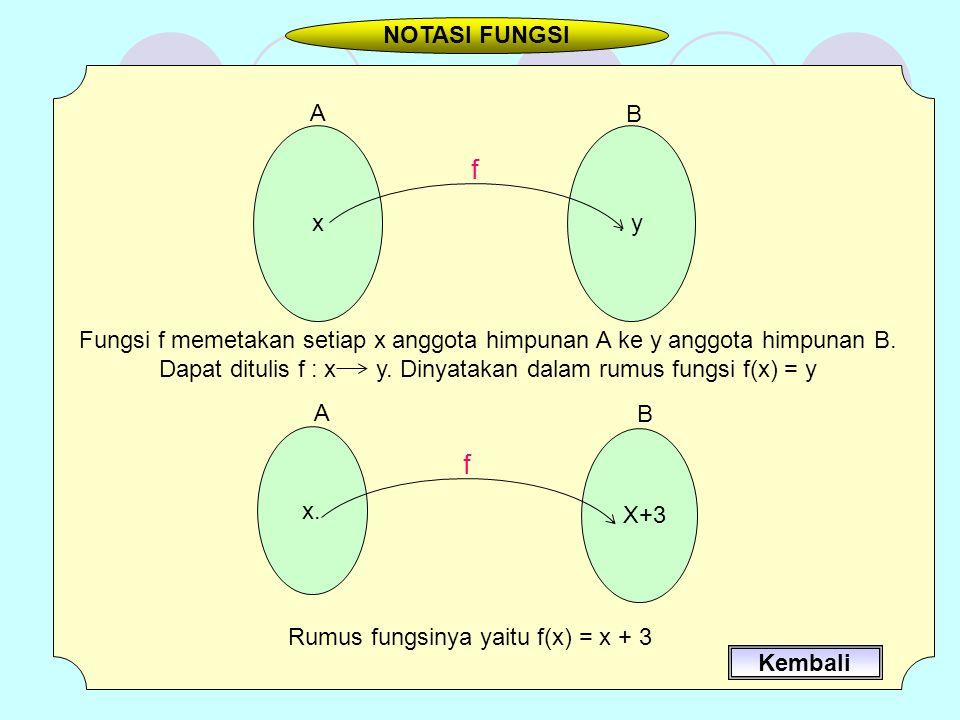 Rumus fungsinya yaitu f(x) = x + 3