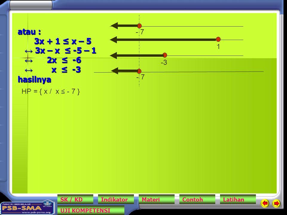 atau : 3x + 1 ≤ x – 5 ↔ 3x – x ≤ -5 – 1 ↔ 2x ≤ -6 ↔ x ≤ -3 hasilnya